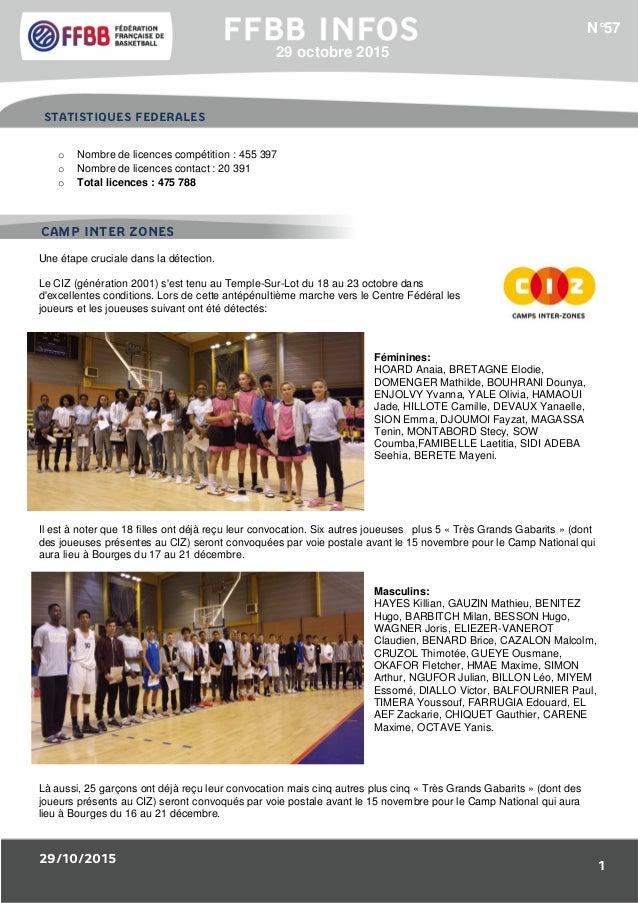29/10/2015 1 1/Résultats des Equipes de France : o Nombre de licences compétition : 455 397 o Nombre de licences contact :...