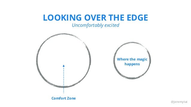 @jeremytai Comfort Zone Where the magic happens LOOKING OVER THE EDGE Uncomfortably excited