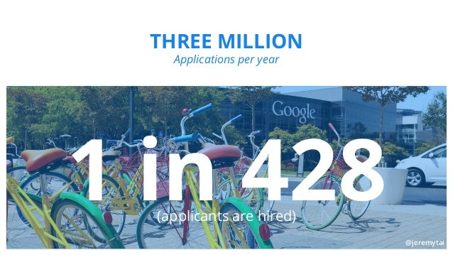 @jeremytai 1 in 428 THREE MILLION Applications per year (applicants are hired) @jeremytai