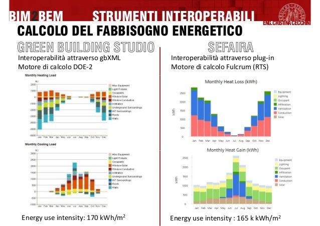 La progettazione energetica nella progettazione integrata for Calcolo fabbisogno termico