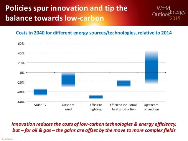 © OECD/IEA 2015 but – for oil & gas – the gains are offset by the move to more complex fields Policies spur innovation and...