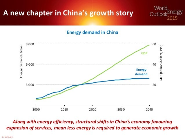 © OECD/IEA 2015 Energy demand GDP A new chapter in China's growth story Along with energy efficiency, structural shifts in...