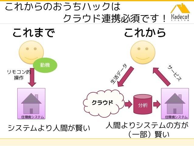 Careerjet.jp 秋田県秋田市山王の求人 |