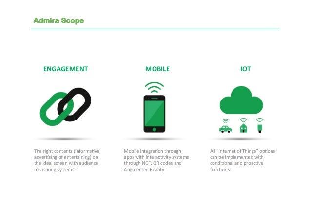 Admira Digital Signage Retail Innovation Amp Smart Citiies