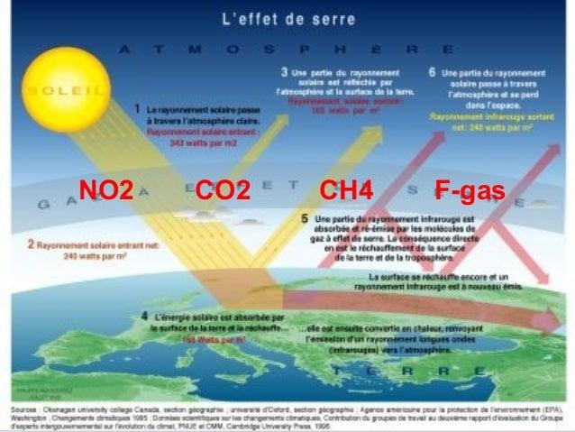 151127 a collignon_climate change presentation administration communale de Schaerbeek Slide 3