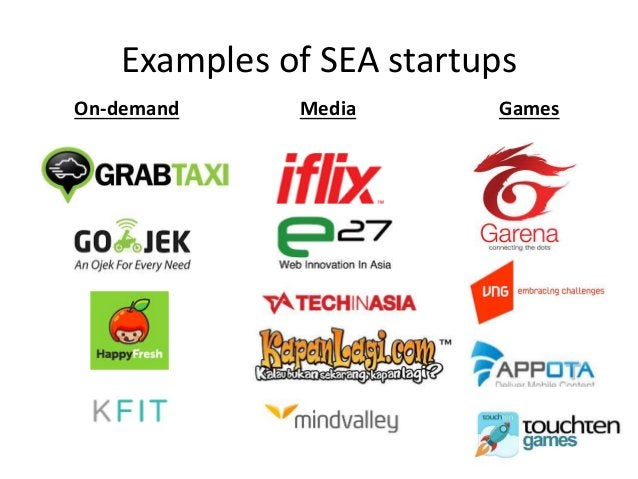 Examples of SEA startups On-demand Media Games