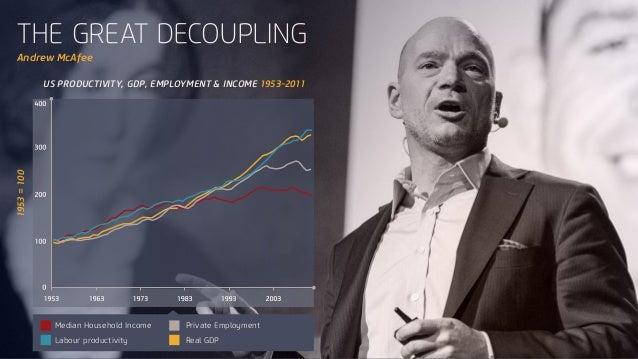Michael Priddis, Managing Director, BCG Digital Ventures Slide 3