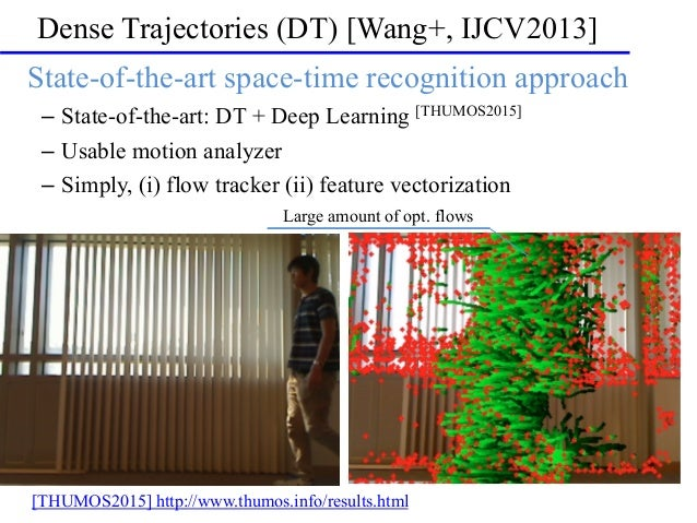 ISVC2015】Evaluation of Vision-based Human Activity