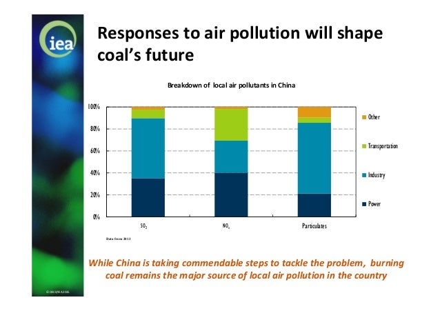 © OECD/IEA 2015 Responses to air pollution will shape coal's future While China is taking commendable steps to tackle the ...