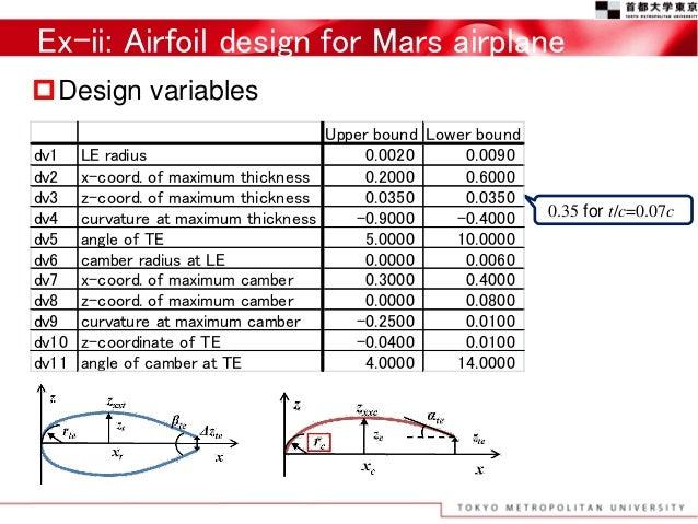 "Aerodynamic design of Aircraft"""
