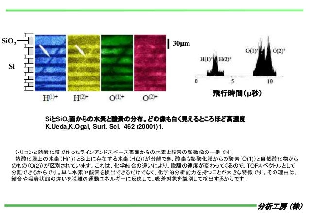 水素顕微鏡151222
