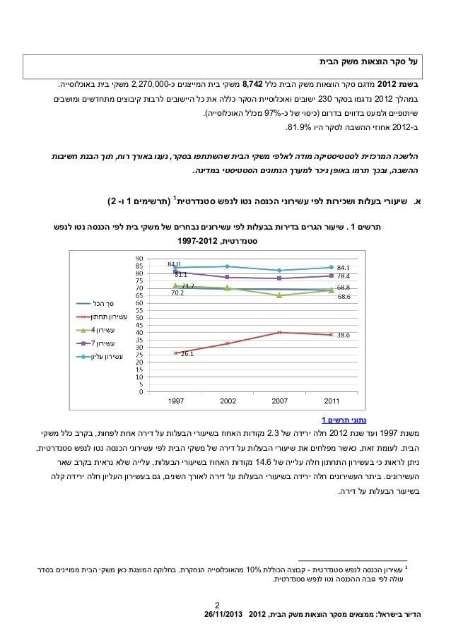 הדיורבישראל:ממצאיםמסקרהוצאותמשקהבית,201226/11/2013 2 הבית משק הוצאות סקר על בשנת2012כלל הבית...