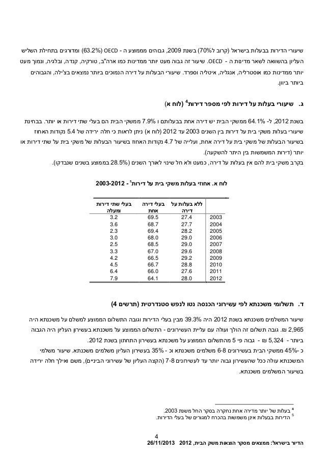 הדיורבישראל:ממצאיםמסקרהוצאותמשקהבית,201226/11/2013 4 בישראל בבעלות הדירות שיעוריל (קרוב70%)בשנת...