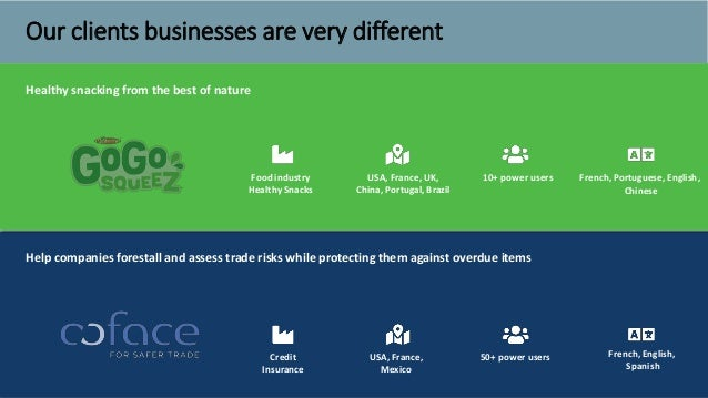 Help companies forestall and assess trade risks while protecting them against overdue items Healthy snacking from the best...
