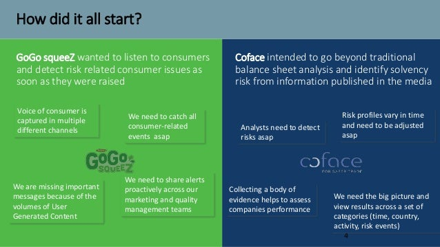 GoGo squeeZ wanted to listen to consumers and detect risk related consumer issues as soon as they were raised Coface inten...