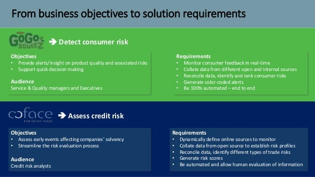 From business objectives to solution requirements  Detect consumer risk  Assess credit risk Objectives • Provide alerts/...