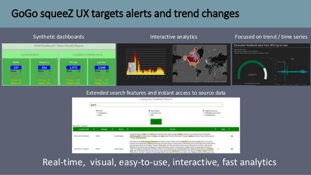 GoGo squeeZ UX targets alerts and trend changes Synthetic dashboards Interactive analytics Focused on trend / time series ...