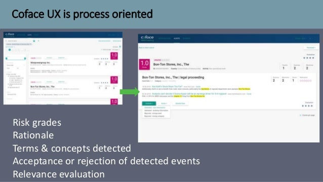 Coface UX is process oriented Risk grades Rationale Terms & concepts detected Acceptance or rejection of detected events R...