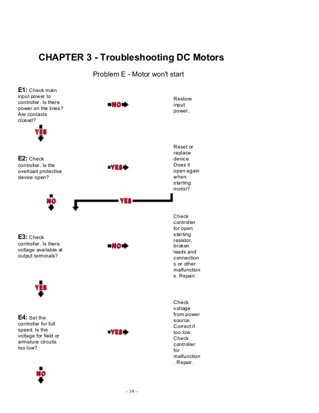 151706423 maintenance-and-troubleshooting-of-electric-motors