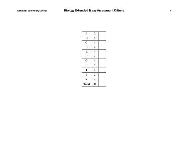 Biology extended essay criteria