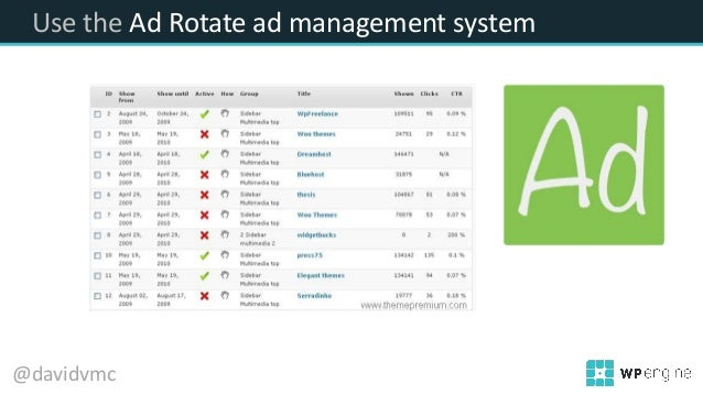 Use the Ad Rotate ad management system @davidvmc