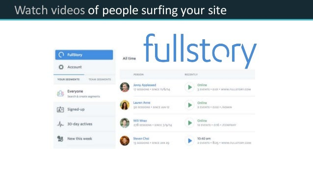 Watch videos of people surfing your site