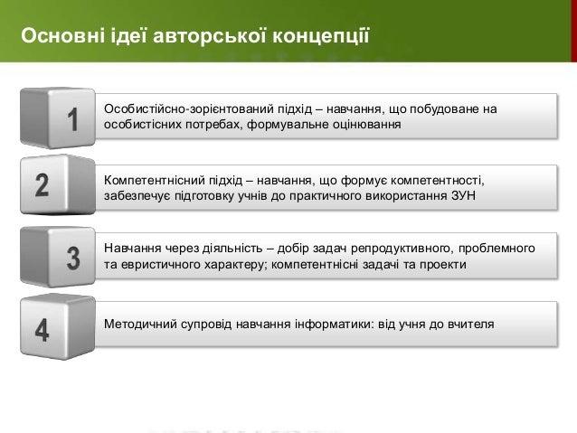 Інформатика - 5: особливості використання Slide 2