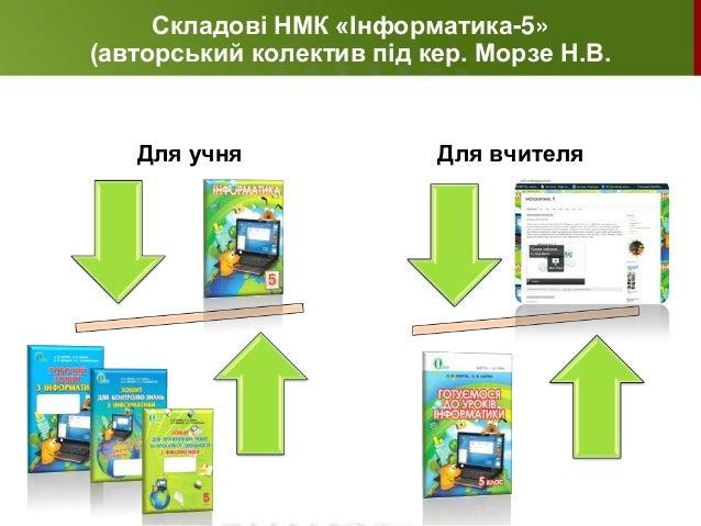 Інформатика - 5: особливості використання Slide 3