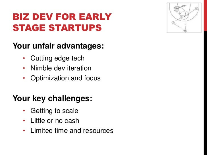 Brenda Spoonemore - A biz dev playbook for startups: Why, when and how to do deals to help your business win Slide 3