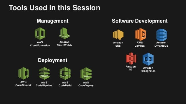 Advanced Continuous Delivery on AWS