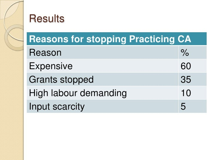 ResultsReasons for stopping Practicing CAReason                          %Expensive                       60Grants stopped...