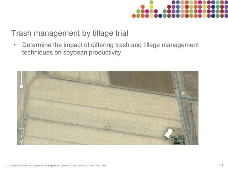efficiency and impact of farming and The key to reducing this is practising efficient on-farm management of nitrogen, so that as much of the available nitrogen as possible is used to grow crops and livestock and maintain soil health the range of management options available to a producer varies depending on the farm's characteristics.