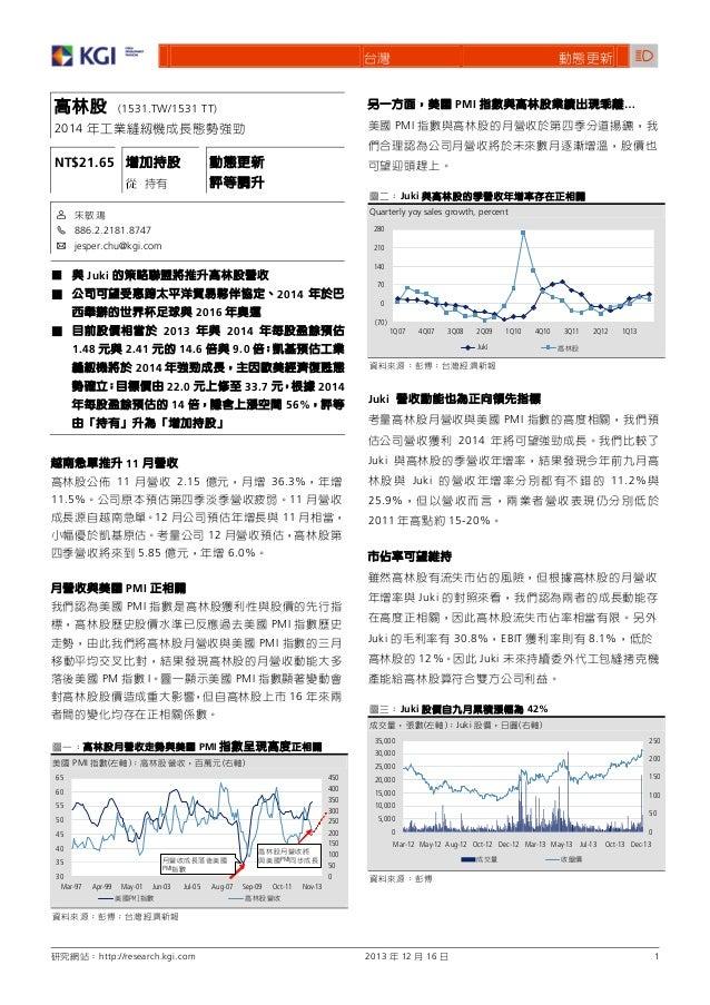 f  H  PMI  (1531.TW/1531 TT)  …  PMI  2014  NT$21.65 從 Juki  1 2 3  Quarterly yoy sales growth, percent  886.2.2181.8747  ...