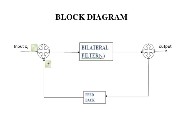 Block Diagram Recursion Circuit Connection Diagram