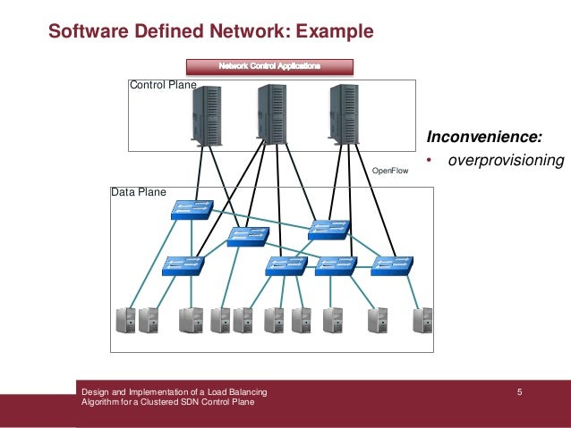 software defined networking thesis Software defined networking using  software defined  and can be edited by special:formedit/thesis/software defined networking using openflow the thesis.