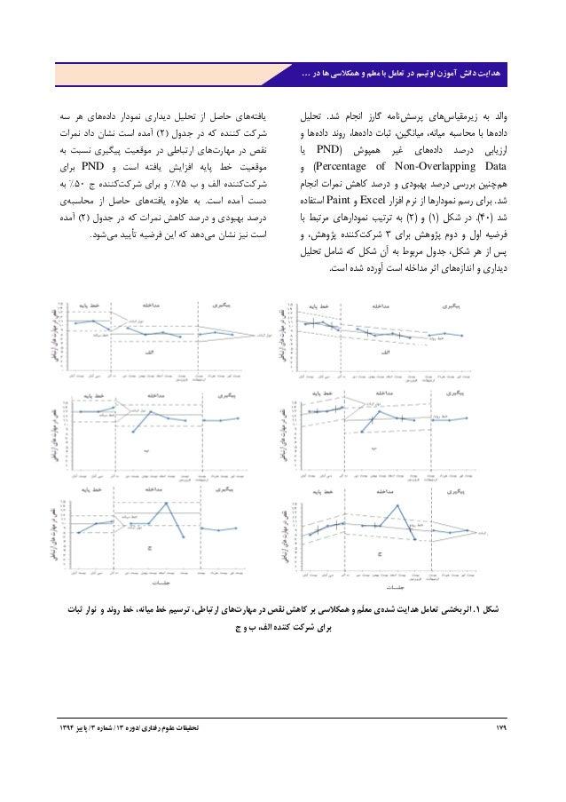 373رفتاری علوم تحقیقات/دوره31/شماره1/پاییز3131 با تعامل در اوتیسم آموزن دانش هدایتدر ها همک...