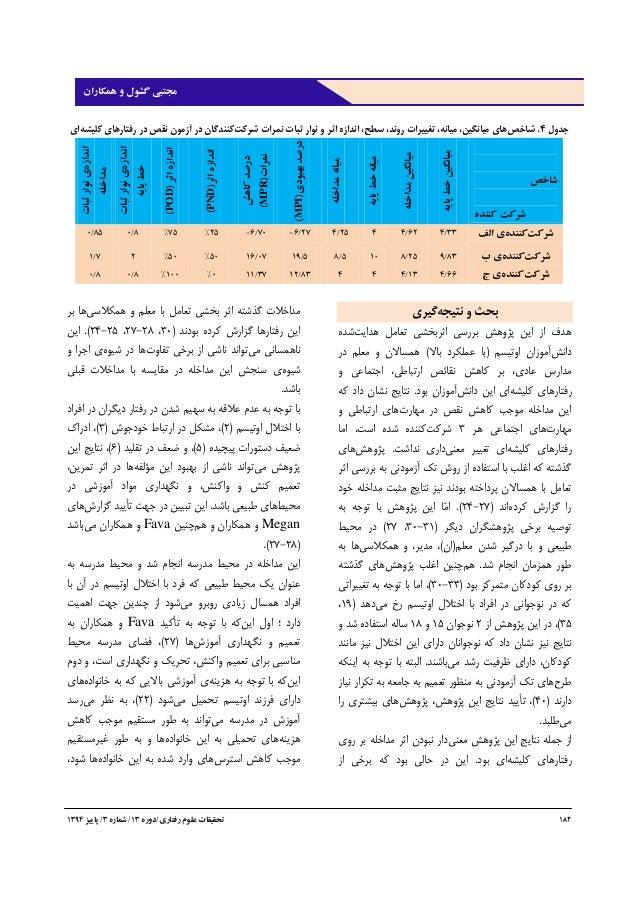 312رفتاری علوم تحقیقات/دوره31/شماره1/پاییز3131 گشول مجتبیهمکاران و جدول4.شاخصشرکت نمرات ثبات...