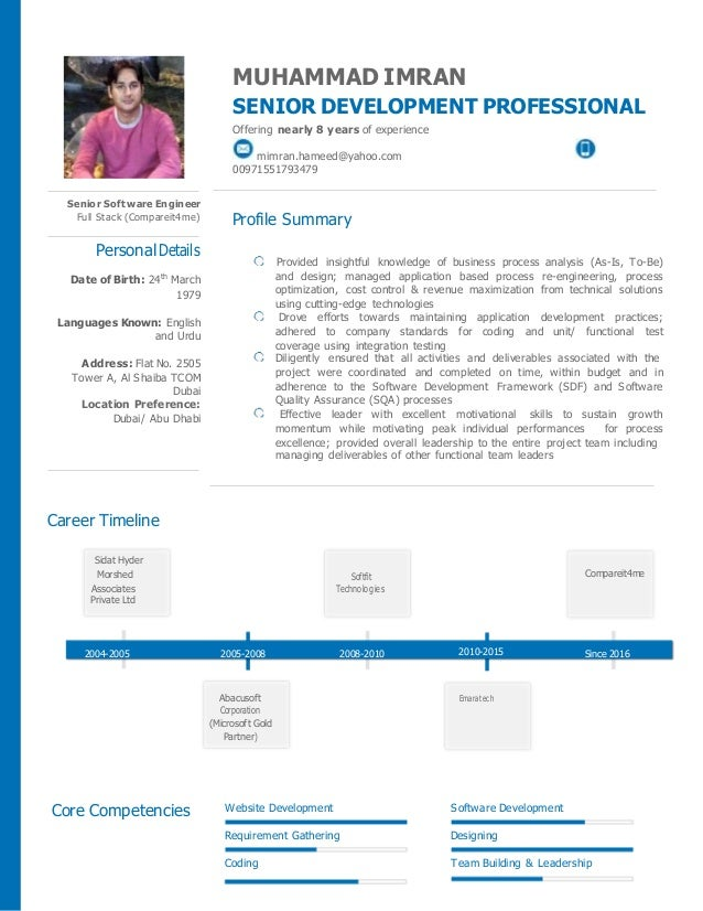 Senior Software Engineer Full Stack (Compareit4me) PersonalDetails Date of Birth: 24th March 1979 Languages Known: English...