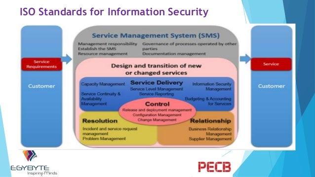 comparisons of information security management frameworks Free essay: trident university comparisons of information security management frameworks module 1 case assignment itm517: information security overview for.