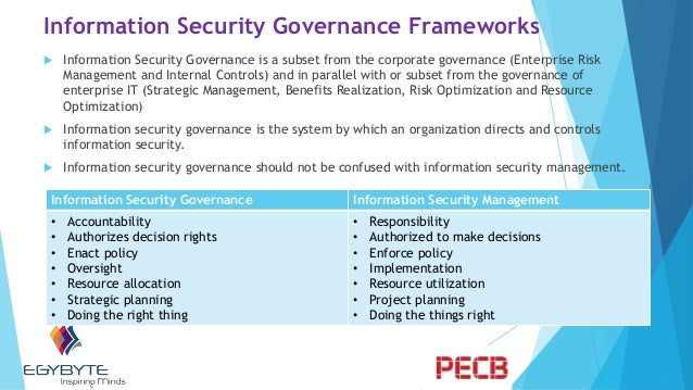 applicable situation in governance framework