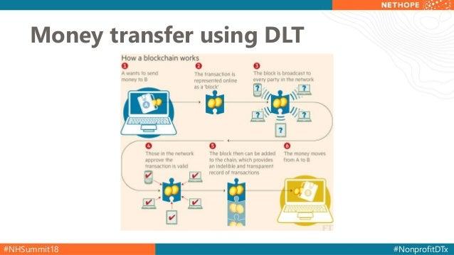 #NHSummit18 #NonprofitDTx Money transfer using DLT