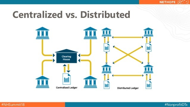 #NHSummit18 #NonprofitDTx Centralized vs. Distributed
