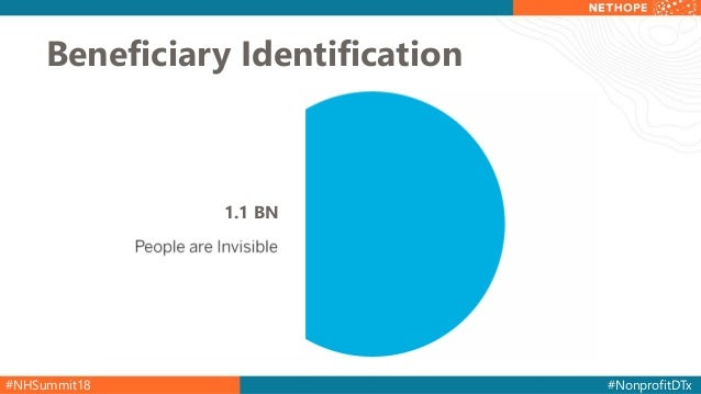 #NHSummit18 #NonprofitDTx Beneficiary Identification 1.1 BN