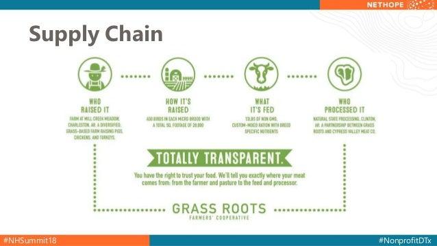 #NHSummit18 #NonprofitDTx Supply Chain