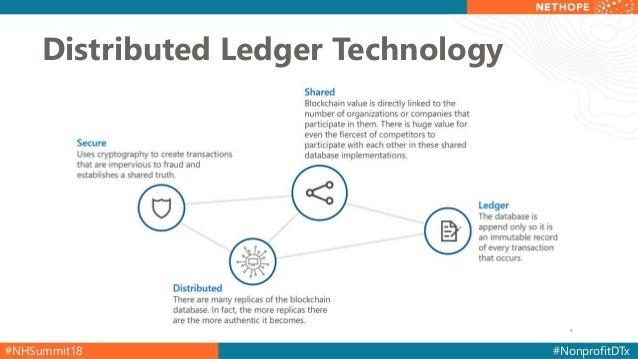 #NHSummit18 #NonprofitDTx Distributed Ledger Technology