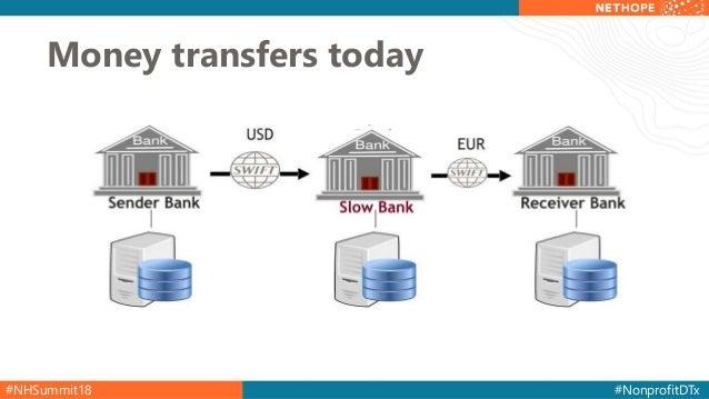 #NHSummit18 #NonprofitDTx Money transfers today