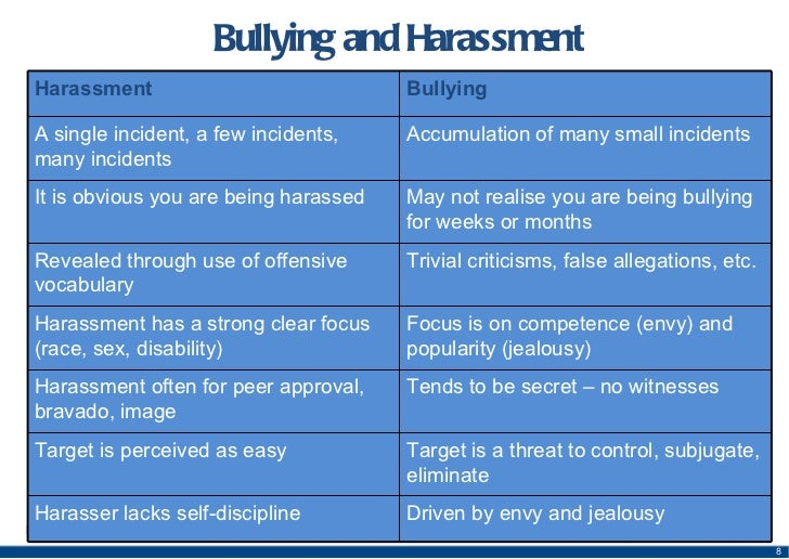 managing bullying and harassment in the workplace essay Bullying in the workplace essay - bullying is the  work harassment bully]  [tags: managing bully bosses] powerful essays 2090 words.