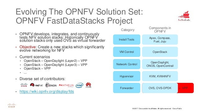 Fast datastacks - fast and flexible nfv solution stacks