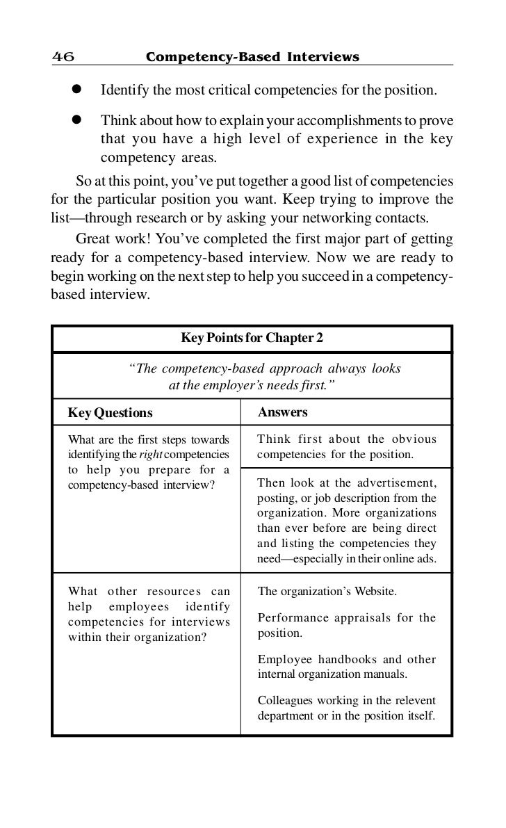 Competency Based Interview ::