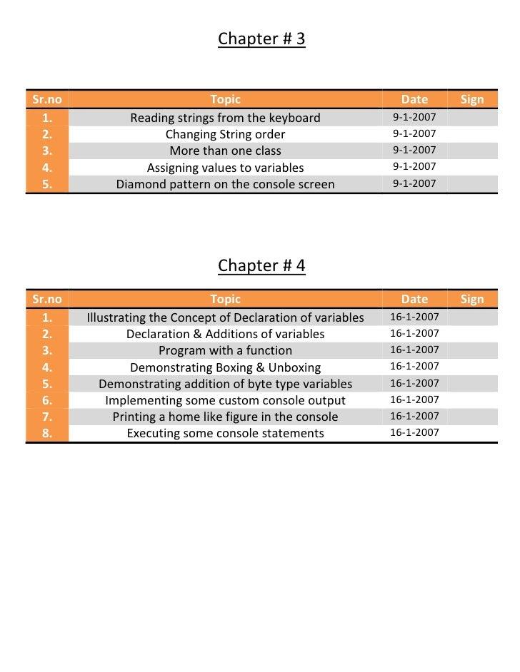 Chapter#3                                         Sr.no                        Topic                               Da...